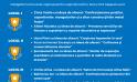 """Anunțarea câștigătorilor Concursului regional """"Cel mai bun plan de afaceri"""", ediția a VIII.  Regiunile Centru, Sud și UTA Găgăuzia"""